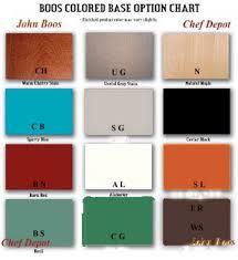 Boos Kitchen Islands Sale Buy John Boos Butcher Block Chopping Blocks Kitchen Cart John