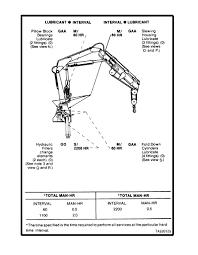 crane parts manual the best crane 2017
