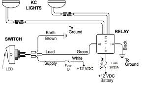 driving light wiring diagram driving wiring diagrams instruction