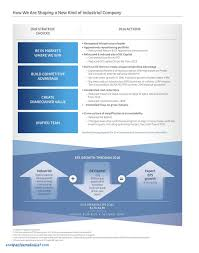 ind annual report template ind annual report template awesome functional resume with page