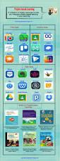 best 25 technology definition ideas on pinterest digital
