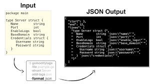 json quote key 100 c add quote character to string ncl faq programming