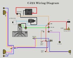 ford 8n wiring diagram 1952 wiring diagrams instruction