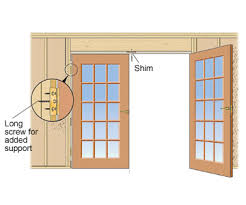 How To Install A Patio Door by How To Install French Doors Home Interior Design