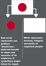 meaning of japanese flag vexillology