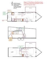 ultimate tiny house design resilience