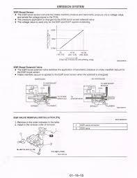 Map Sensor Symptoms Egr Boost Sensor Map Sensor Issue 1993 2002 2 5l V6