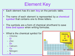 What S The Periodic Table Chapter 3 Atoms U0026 The Periodic Table Ppt Online Download