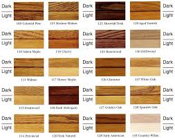 best 25 wood stain color chart ideas on pinterest staining pine