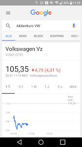 Sch E K Hen Aktien Apps Aktuelle Aktienkurse Für Android Und Ios U2013 Giga