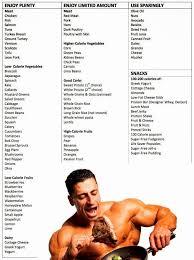 best 25 muscle building foods ideas on pinterest bodybuilding