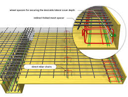 support of the negative slab u0027s reinforcement with rebar chairs and
