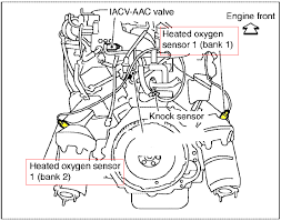 xterra engine diagram 2000 wiring diagrams instruction