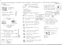 guidelines for writing on plain paper 10 guidelines that will make you write more maintainable software nice illustration of this stuff by matt penny