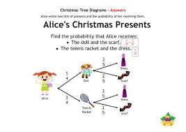 christmas transformations worksheet personification ks2 worksheets