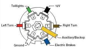 wiring diagram for 7 way trailer plug flat u2013 readingrat net