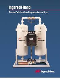 tz clothes dryer gases