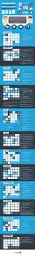 12993 best pinterest infographics images on pinterest visual