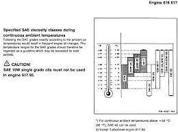 mercedes engine recommendations 240d 616 912 engine recommendation mercedes forum