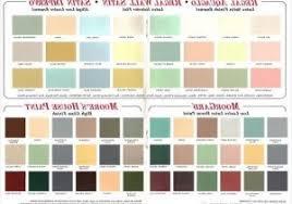 interior house paint color chart craftsman interior paint colors