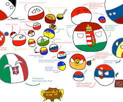Austro Hungarian Flag Austria Hungaryball Polandball Wiki Fandom Powered By Wikia