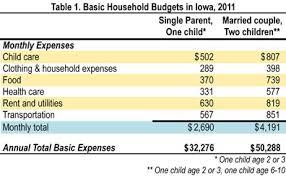 earned income tax table expanding iowa s earned income tax credit iowa fiscal partnership