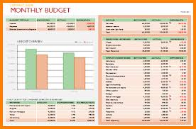 Corporate Budget Template Excel 7 Small Business Budget Template Budget Template