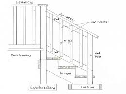 stair handrail height choosing and fitting grab rails disabled