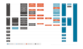 Template Hierarchy template for post type with nested taxonomy