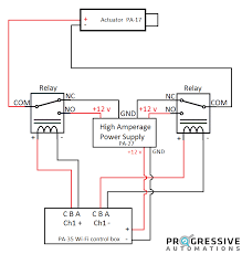 wifi control of high current linear actuators progressive