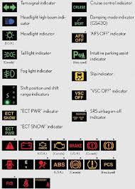 chrysler 300 dash warning lights lightning bolt chrysler 300 dashboard warning lights click to see larger image