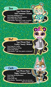 Animal Crossing New Leaf Memes - animal crossing new leaf villager selfies by beedalee art on deviantart