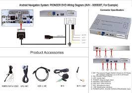 diagrams 591386 pioneer avh p4000dvd wiring diagram u2013 pioneer avh