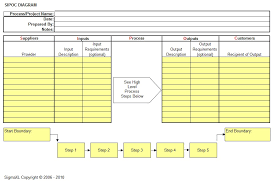 Root Cause Analysis Excel Template Sigmaxl Dmaic Dfss Templates