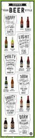 best 25 ipa ideas on pinterest brewing beer beer infographic