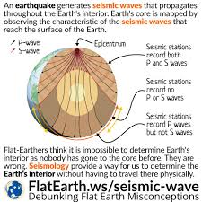 what type of seismic waves travel through earth images Seismic waves mapping the interior of the earth flatearth ws jpg