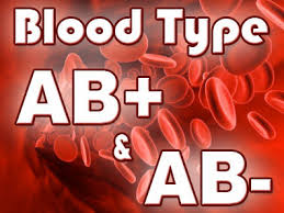 blood type diet food list archives be well buzz