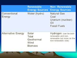 energy sources grade 9 geo energy today we are going to be