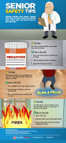 162 best nursing patient safety images on pinterest safety