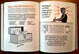 the sketchnote handbook a brilliant new guide to visual note