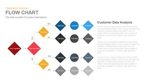 keynote themes compatible with powerpoint flow chart powerpoint and keynote template