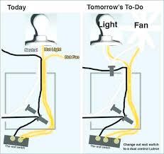 small light socket kit chandeliers chandelier wiring kit light socket wiring diagram