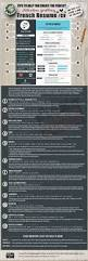 How To Format A Job Resume by Infographic What Not To Do In A Job Interview Job Interview
