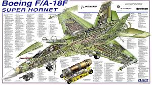 fa 18 hornet aircraft wallpapers wallpapers aviation fighter aircraft airplane boeing 3840x2160