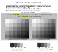 Color Toner Approach For Carbon Based Variable Tone Black And Color Test Print Pdf