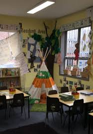 Reading Areas Developing A Love Of Books And Reading In The Early Years Blog