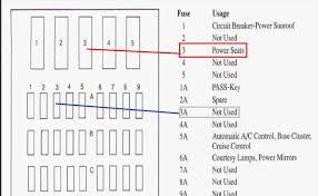 1997 bonneville fuse box 1997 wiring diagrams instruction