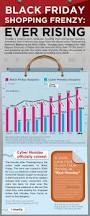 thanksgiving day shopping specials 56 best black friday infographics images on pinterest black