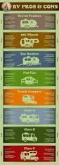 best 25 small rv ideas on pinterest small rv trailers small rv