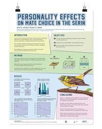 16 best academic poster design images on pinterest poster